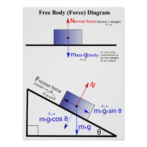 Physics Free Body Diagram Inclined Plane