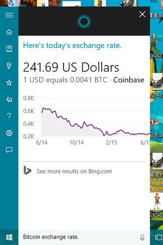 Prices data are continually gathered from multiple markets. Bitcoin exchange rate | An example sentence of Microsoft Cor… | Flickr