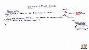 Dalton U0026 39 S Atomic Theory