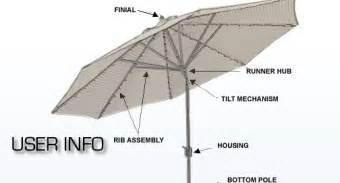 parts of a patio umbrella linkedin