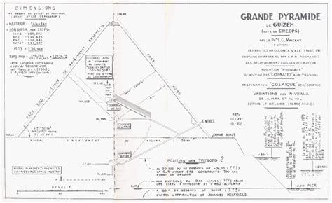 bureau de poste du louvre enigme de la pyramide de kheops forum mathématiques