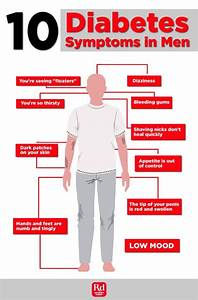Diabetes Symptoms in Men Every Man Should Know   Reader's ...