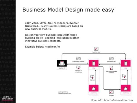 revenue model template business model template design with 16 blocks by