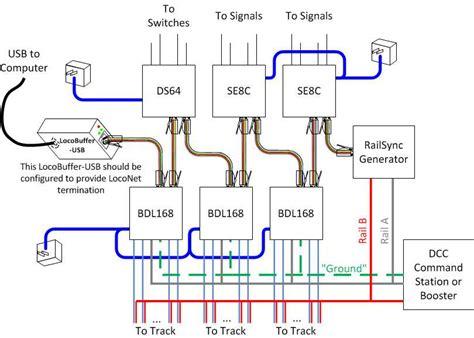bachmann orient express set atlas layout software digitrax dcc wiring