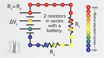 Gifs Animated Parallel Circuit Physics Resistor Electricity