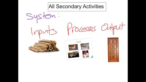 introduction to secondary economic activity youtube