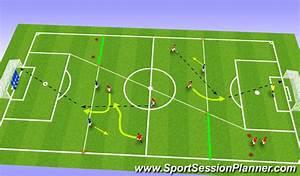 Football  Soccer  Developing Forward Runs In 9v9 Football
