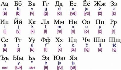 Alphabet Cyrillic Russian History Letters Script Ocr