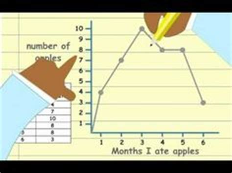 math ideas images math classroom teaching math