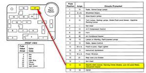 similiar 94 ranger fuse diagram keywords 2004 ford explorer fuse box diagram on 94 explorer fuse box diagram