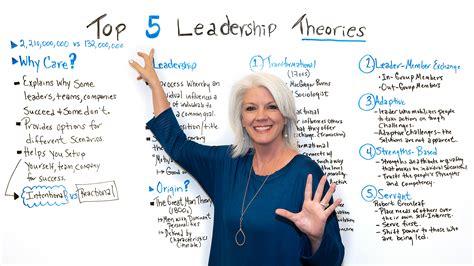 top  leadership theories projectmanagercom