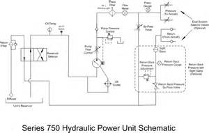 Hydraulic Power Unit Schematic