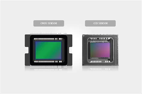 Image Sensor - controls exposureguide