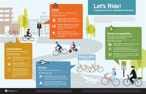 Repost Infographic Four Requirements For A Bikeable City. Free Domain Name With Hosting. Worcester State Application Whole Life Cost. Advanced Installation Services. Short Term Business Loans Maximum Title Loans. Healthcare Reform Plans Early Retirement Army. Top Best Medical Schools Linux Backup Service. San Diego Online College Rent A Mailing List. Simplisafe Alarm System Reviews