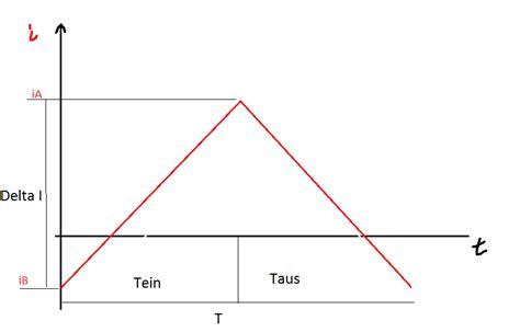 effektivwert berechnen kenndaten periodischer signale