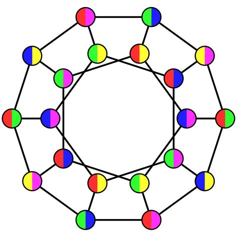 fractional coloring wikipedia