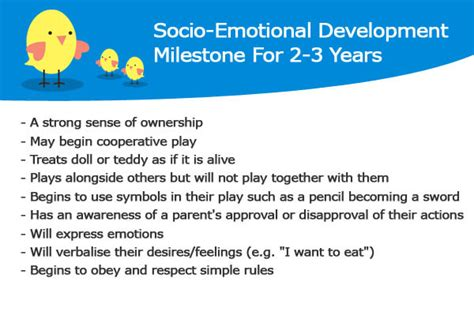 developmental milestone chart for your 2 3 year kid 338 | Socio Emotional