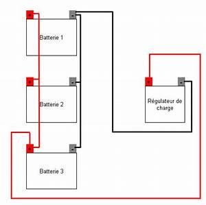 Batterie En Serie : installation panneau solaire branchement batteries en parall le branch r gulateur ~ Medecine-chirurgie-esthetiques.com Avis de Voitures