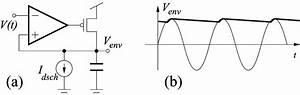 Conventional Peak Detector Circuit   A  Schematics   B