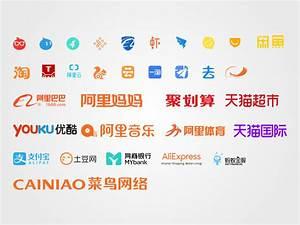 Alibaba consumer website
