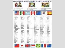 COUNTRIES AND NATIONALITIES Inglesprimiparo
