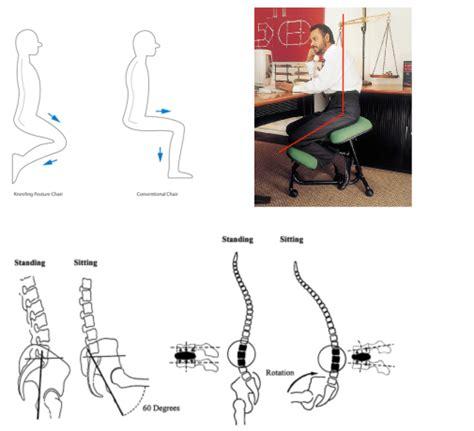 kneeling chair wellback 2 0 karo plus