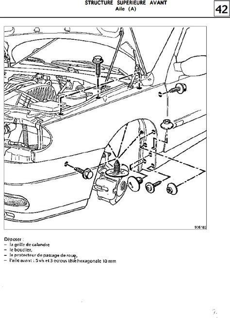 si鑒e auto avec bouclier forum renault laguna problème démontage ail gauche mécanique hors moteur forum renault laguna
