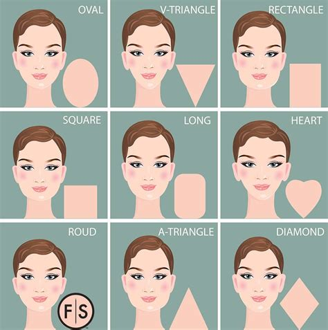 The Best Women's Haircuts for Your Face Shape Fantastic Sams