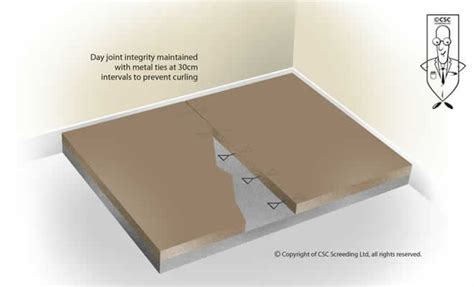 How Do You Install Carpet by Gallery The Screed Scientist 174