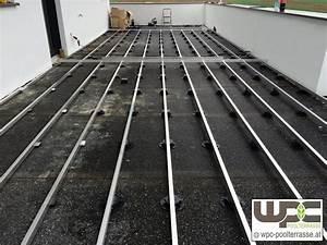 Balkon Steinplatten Schwimmend Verlegen : wpc terrassendielen unterkonstruktion auf beton q house ~ A.2002-acura-tl-radio.info Haus und Dekorationen