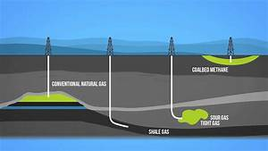 Natural Gas 101 - YouTube