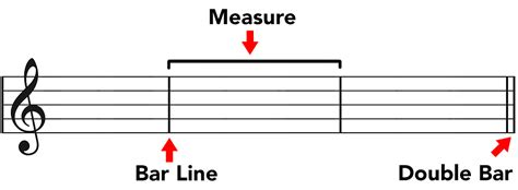 The music bar line is a vertical line that divide the notes in a score into groups. Western Music Literature | Musical Elements | Music Notation