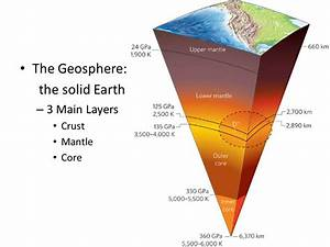 Earth's Interior. - ppt video online download