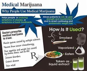 how to make marijuana edibles at home