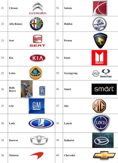 Sport Car Companies by Automobile Industry Through My Car Company Brand Logos