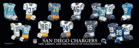 San Diego Chargers Franchise History