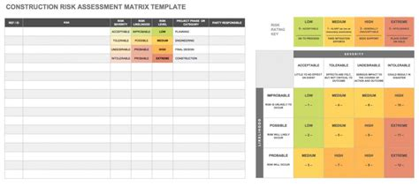 network risk assessment template free risk assessment matrix templates smartsheet