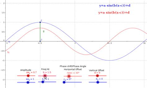 Matlab How Can Calculate What The Phase Shift Needs