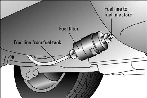 1991 S10 Fuel Filter Location by مصفي الوقود Fuel Filter