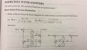 Solved  Draw A Direct Form Product Block Diagram For Each