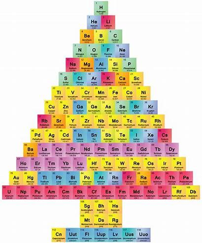 Tree Periodic Christmas Table Chemis Chemistry Science
