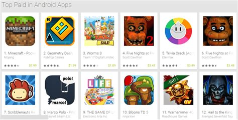 best android paid apps what pricing model is best for my app placeit