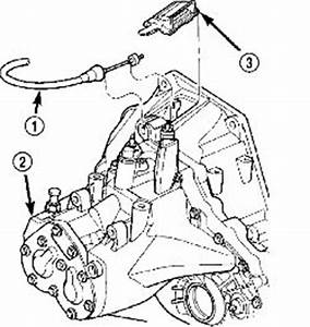Repair Guides Clutch Cable