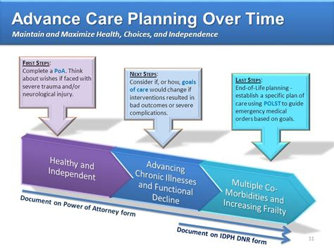 Presented For Healthcare Providers By  Ppt Download