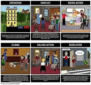 The Westing Game Plot Diagram Storyboard By Bridget