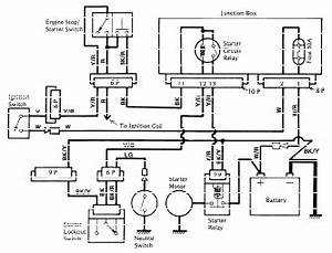 1996 Kawasaki Vulcan 800 Wiring Diagram
