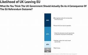 Institutional investors face growing concerns about Brexit ...