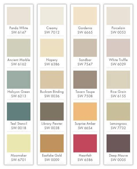 bathroom colors for 2013 bathroom paint colors sherwin