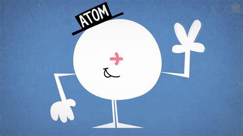 Статическое электричество — Википедия. Что такое Статическое электричество