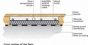 Electric Underfloor Heating Diagrams